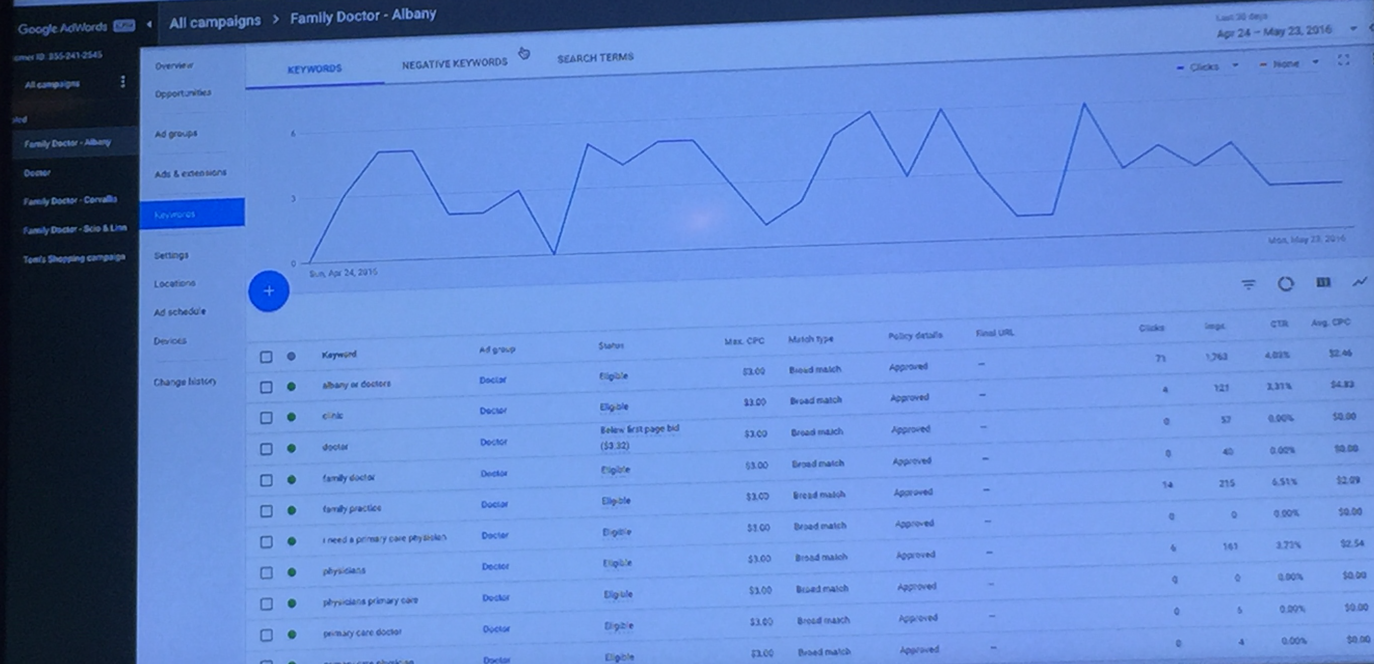 New AdWords interface negatives