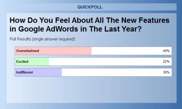 Poll of AdWords users new features
