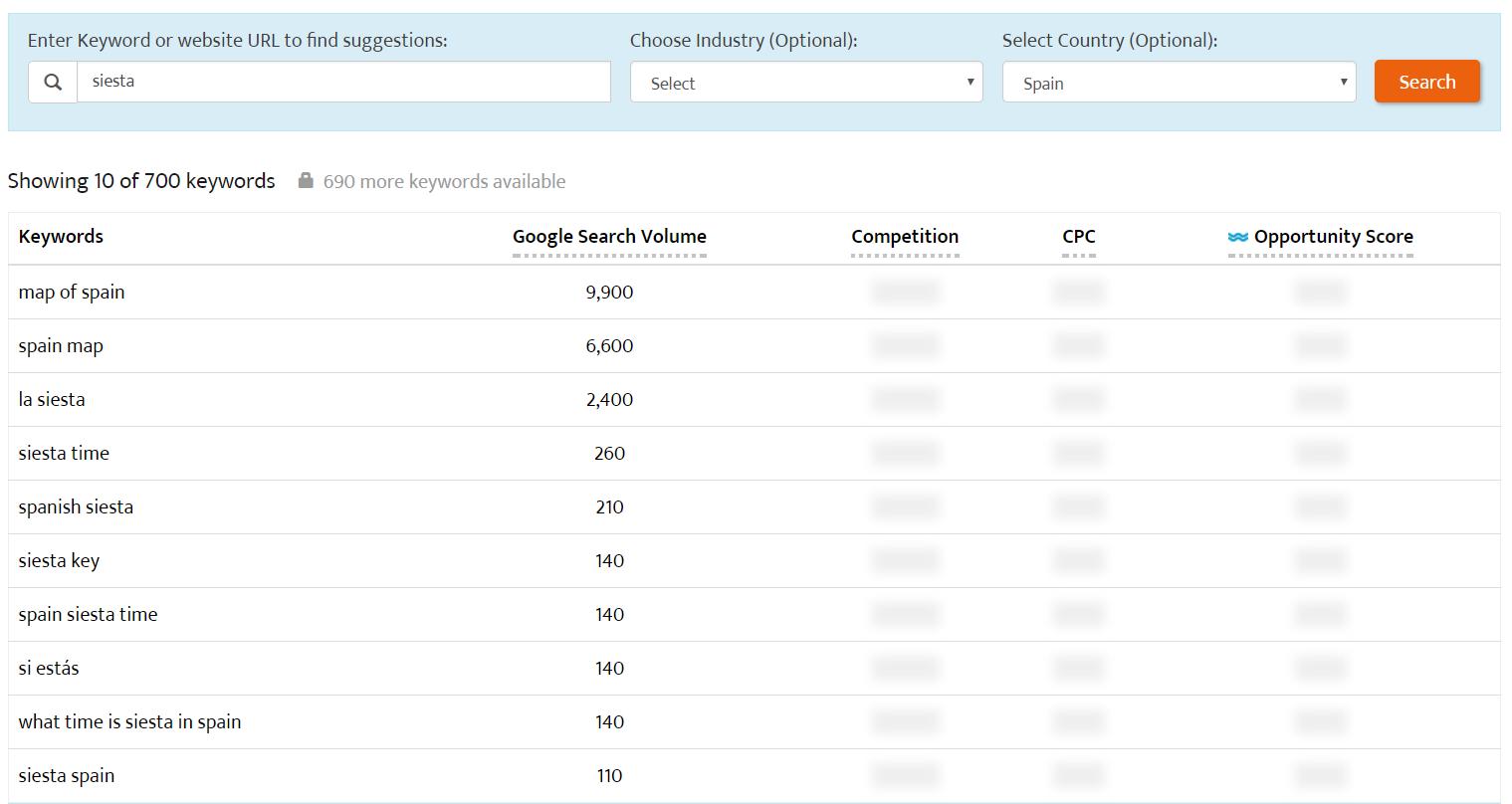 free keyword tool results