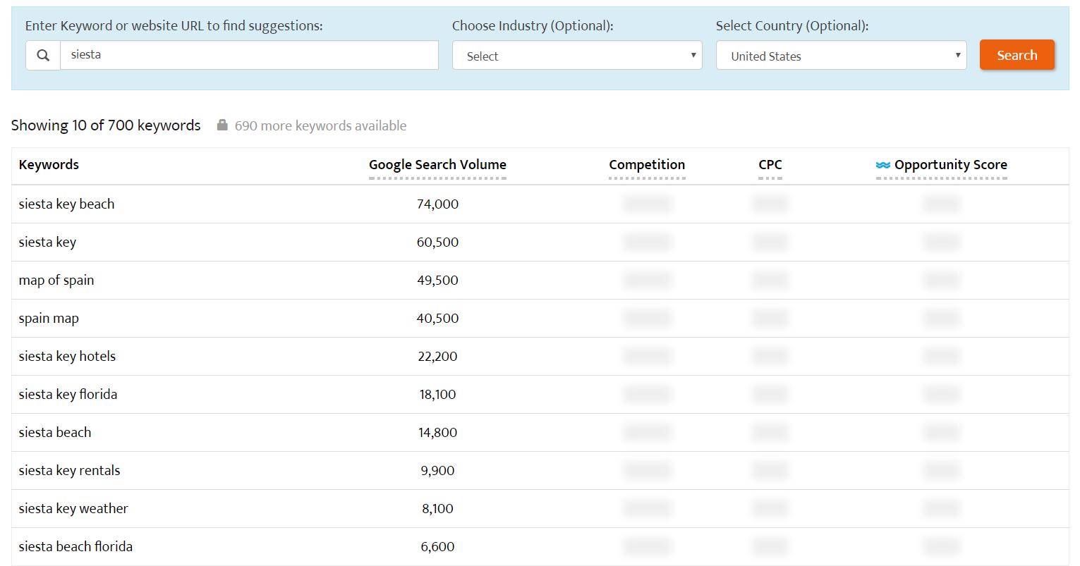 best free keyword tool for ppc