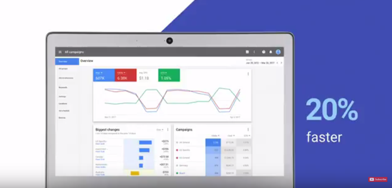 new online advertising features adwords 2017