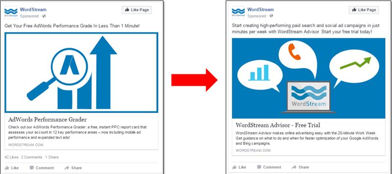 nurture facebook prospects down funnel