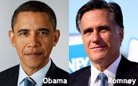 presidential polling results, social media predictions, obama landslide victory