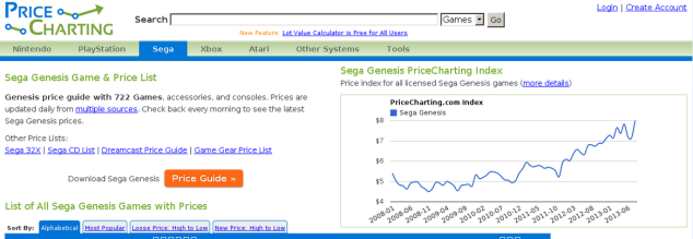Ogilvy advertising price charting page example