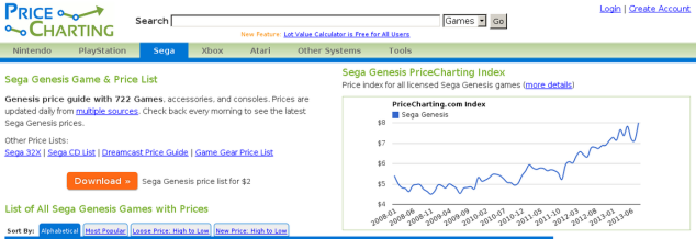 Ogilvy advertising price charting page