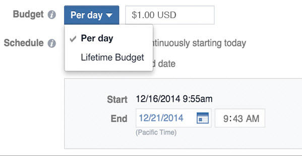Online advertising costs Facebook Ads per day budget