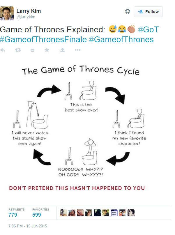 Paid social media Larry Kim Game of Thrones tweet