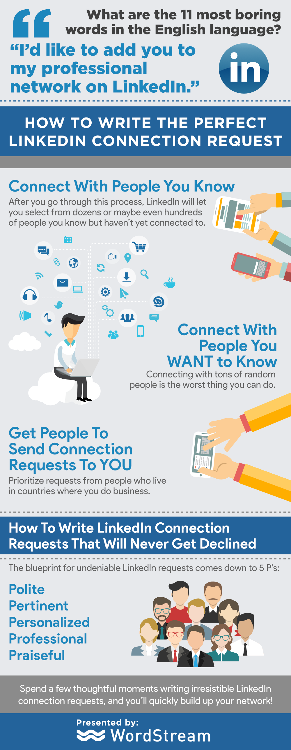 How to write the perfect linkedin connection request wordstream linkedin connection request formula m4hsunfo