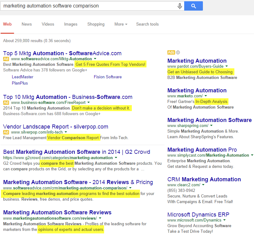 ppc for b2b software businesses