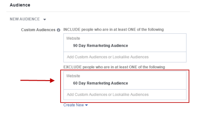 ppc nurture exclusionary audiences
