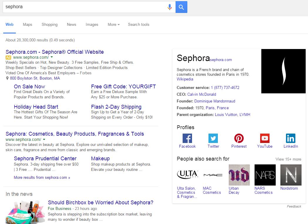 PPC sins envy branded keyword SERP