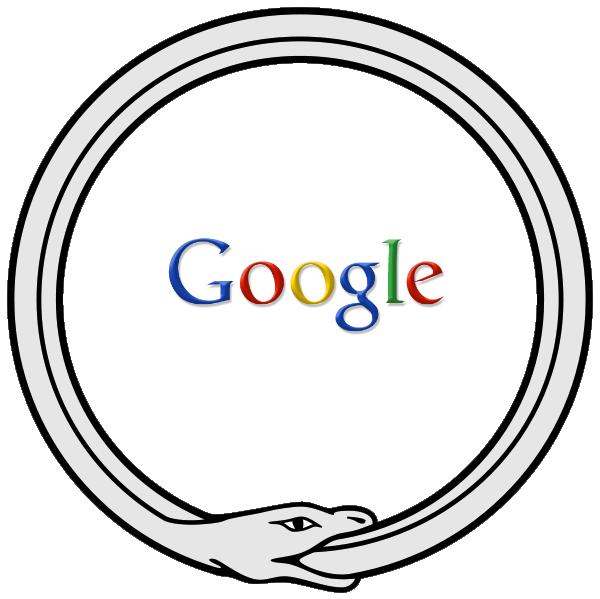 Future of Predictive Google Search