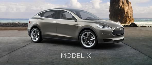 Principles of economics Tesla Model X