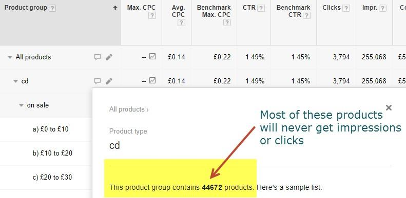 how to structure shopping campaigns