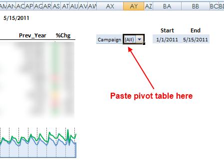 Pivot Table