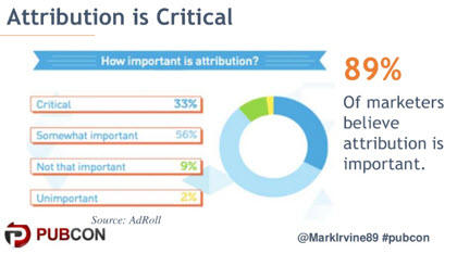 attribution is critical