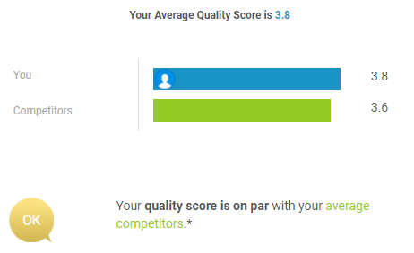 quality score is a key factor in google conversion optimizer target cpa formula