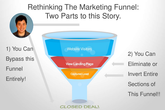 remarketing the funnel