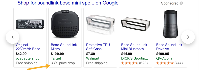 black friday google shopping ads