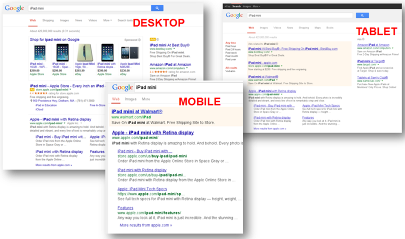 google mobile serp