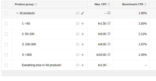 Scary AdWords mistakes product groups