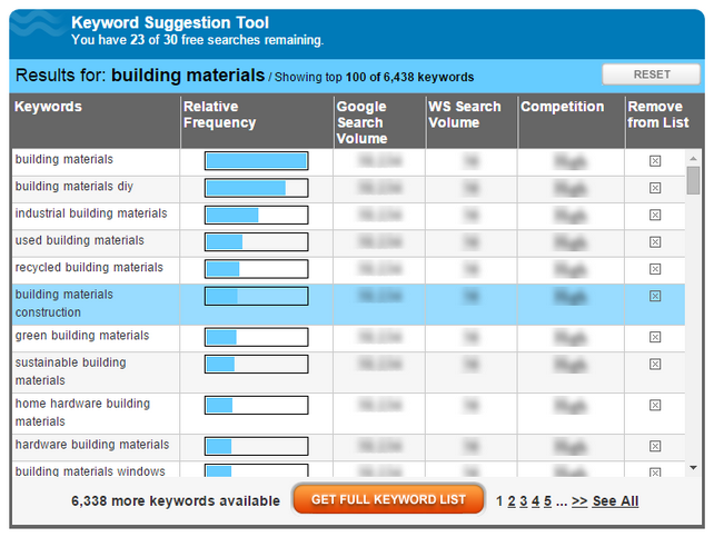 Search engine marketing free keyword tool example