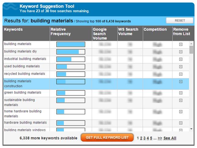 Search engine marketing free keyword tool example