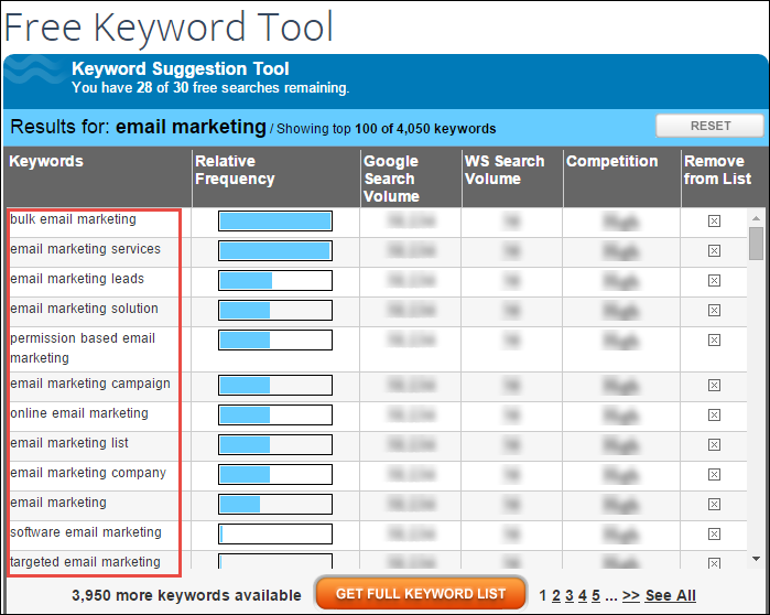 wordstream seo keyword tool