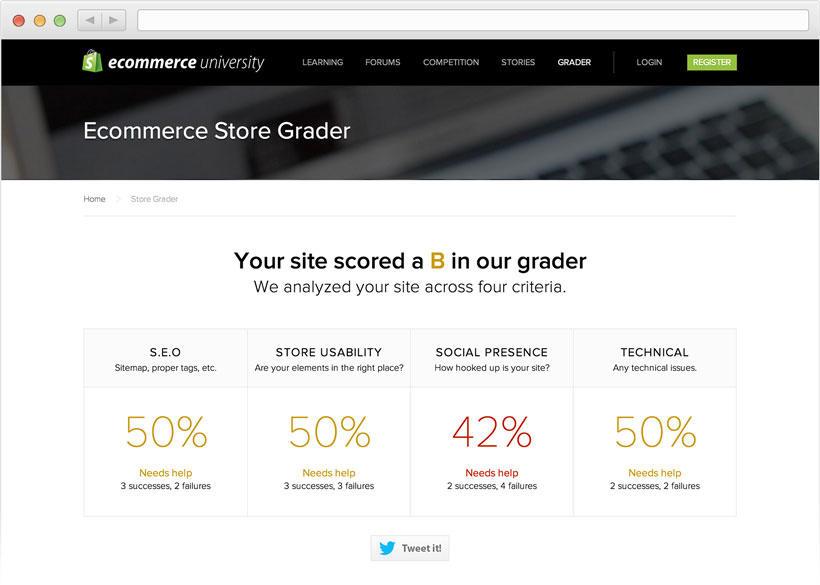 shopify ecommerce grader