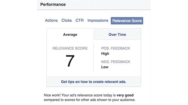 Should I advertise on Facebook Relevance Score