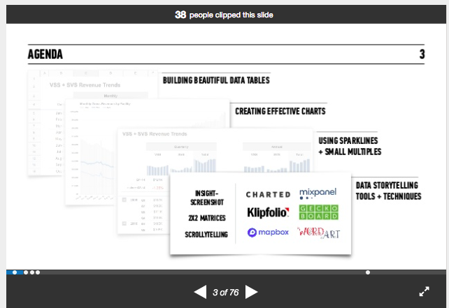 SlideShare marketing lay out your agenda