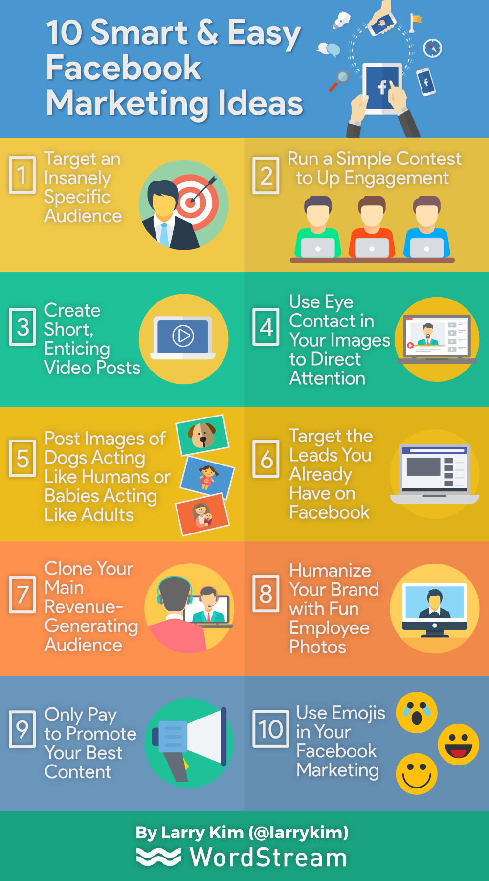 Facebook Ideas Infographic