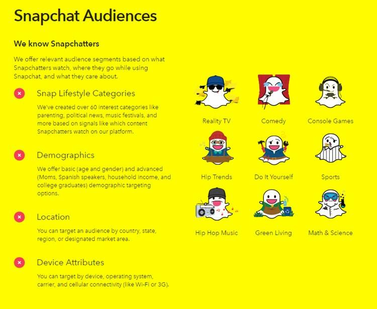 snapchat audiences