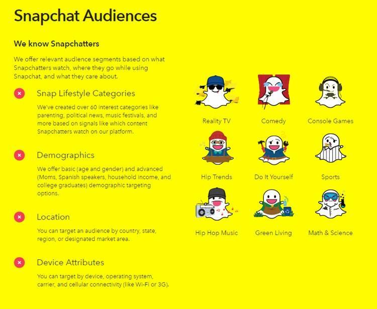 snapchat audiences