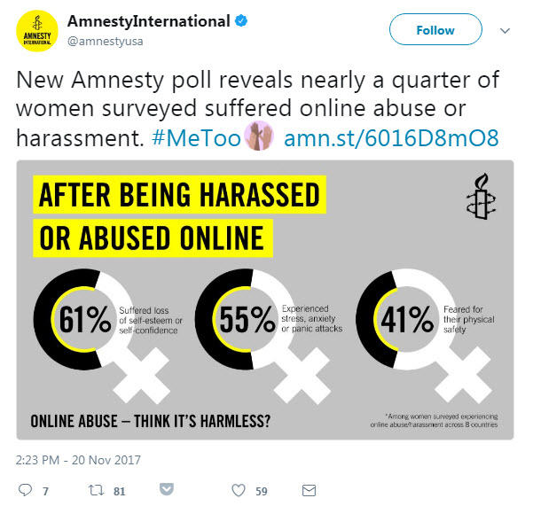 Social media for nonprofits Amnesty International example tweet