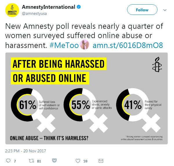 Social media for nonprofits Amnesty International example tweet