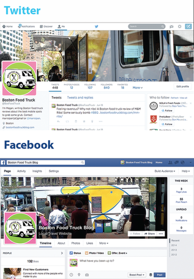 social media image dimensions 2014