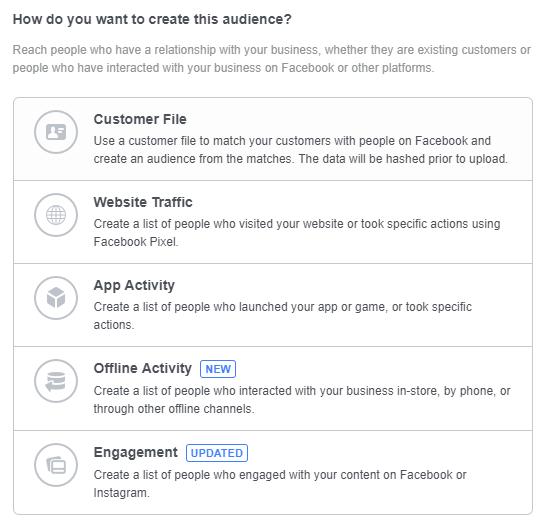source of facebook custom audiences