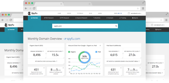 competitive ppc tools