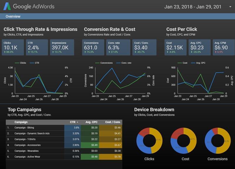 supermetrics reporting tool