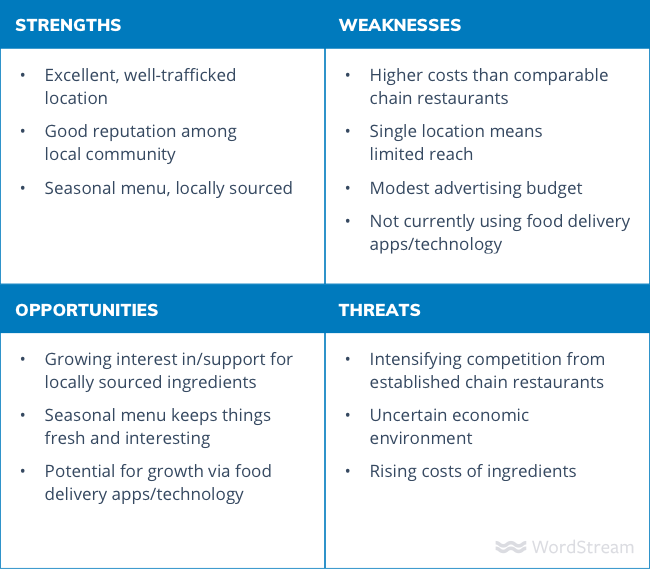 How to do a swot analysis for your small business (with examples.