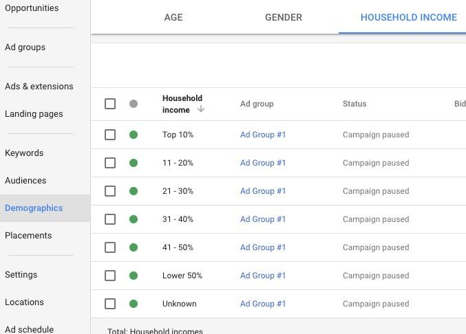 adwords income targeting for finance companies