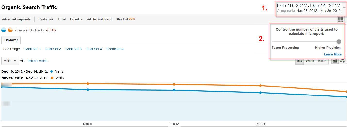 Organic traffic loss due to Google's algorithm changes