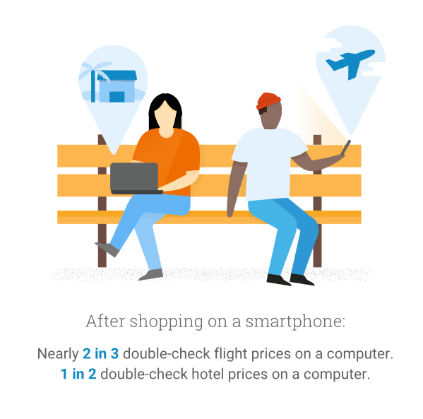 mobile travel searches