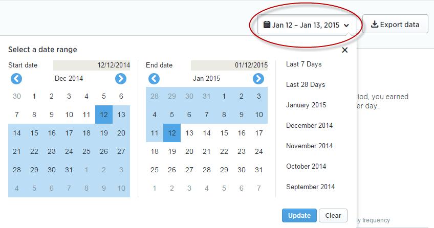 Twitter Analytics date range tool