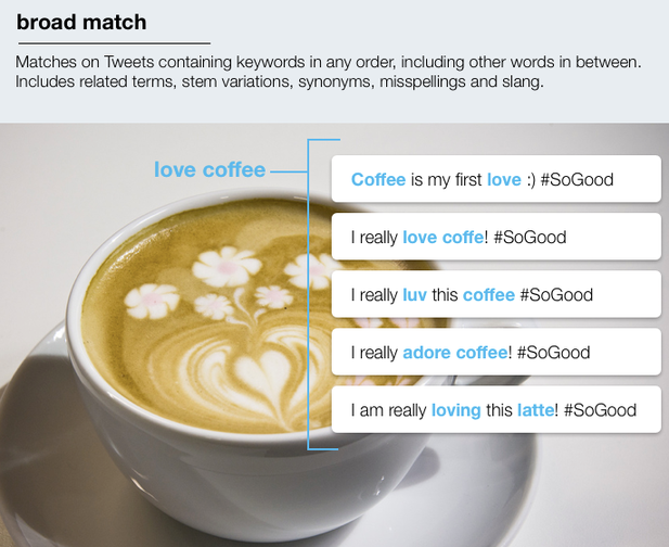 Twitter Broad Match Keywords
