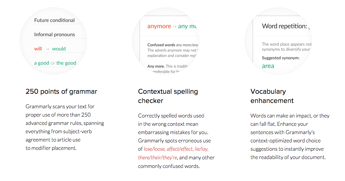 grammarly for ad optimization