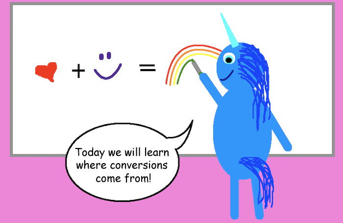 unicorn math