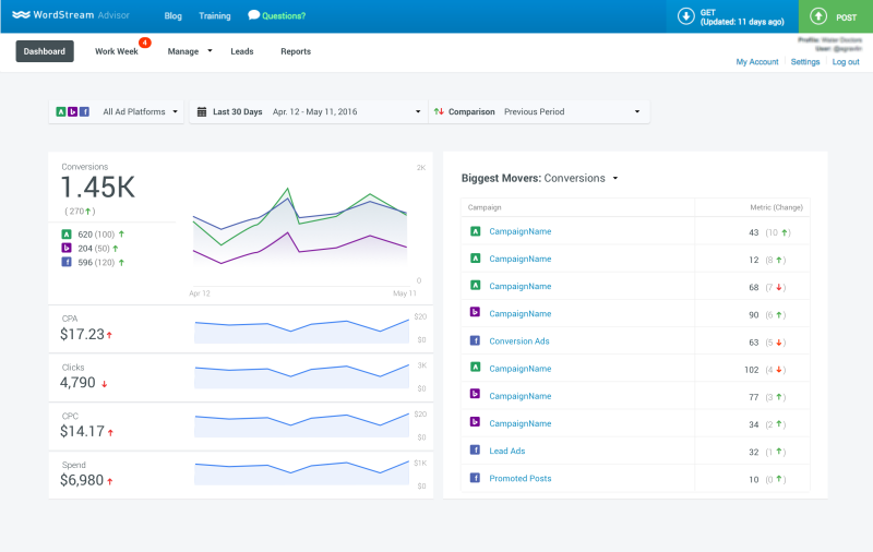 WordStream Performance Dashboard