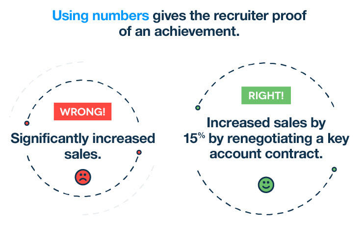why use numbers in resumes
